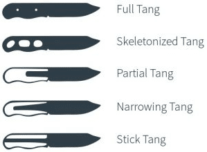 Survival Knife Tang