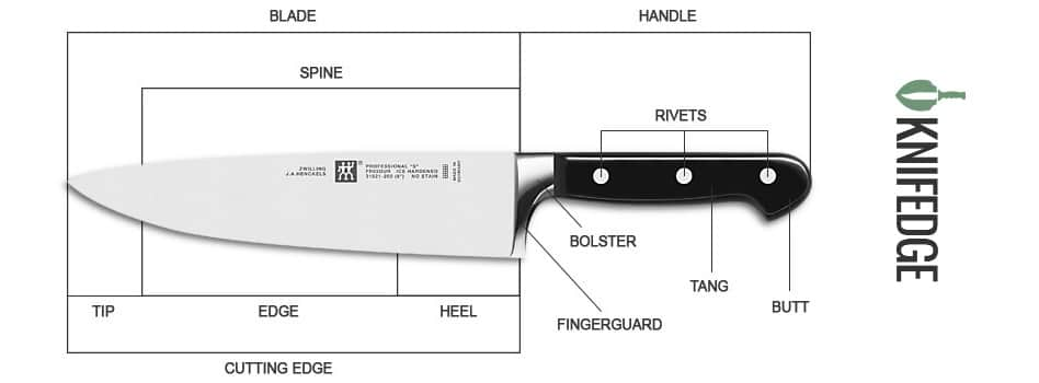 Parts of chef knife blade